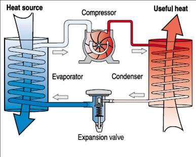 heatpump diagram the difference between and air conditioner and a heat pump air conditioning heat pump diagram at gsmx.co